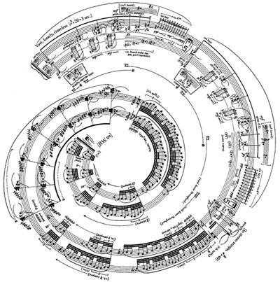 George Crumb: Spiral Galaxy (de Makrokosmos)