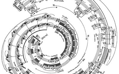 La música contemporánea en los Conservatorios