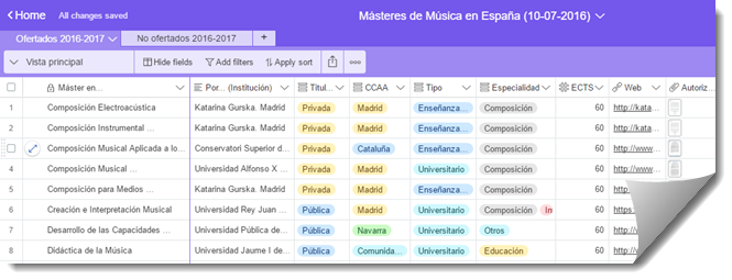 Hacer un Máster de Música en España (actualizado 02/12/2019)
