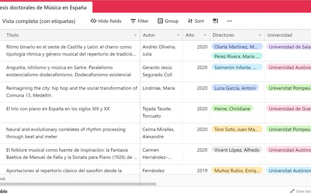 Todas las Tesis doctorales de Música en España